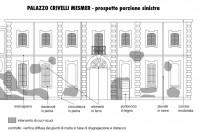 PALAZZO CRIVELLI MESMER